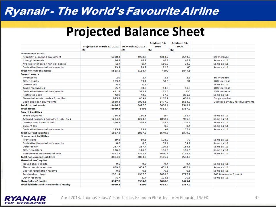 Projected Balance Sheet 42April 2013, Thomas Elias, Alison Tardie, Brandon Plourde, Loren Plourde, UMFK