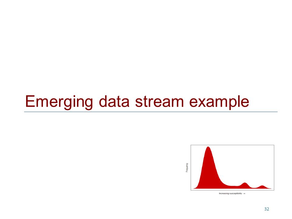 Emerging data stream example 32