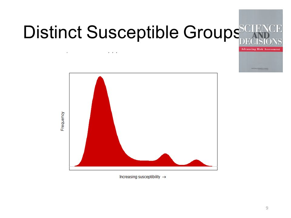 Distinct Susceptible Groups 9
