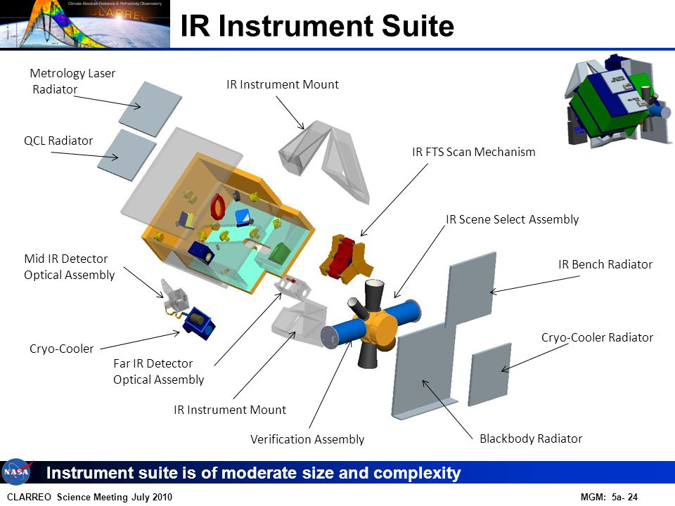 CLARREO Science Meeting July 2010 MGM: 5a- 24 IR Instrument Suite Instrument suite is of moderate size and complexity QCL Radiator Metrology Laser Radiator IR Bench Radiator Cryo-Cooler Radiator Blackbody Radiator IR Scene Select Assembly IR FTS Scan Mechanism Cryo-Cooler Mid IR Detector Optical Assembly IR Instrument Mount Far IR Detector Optical Assembly IR Instrument Mount Verification Assembly
