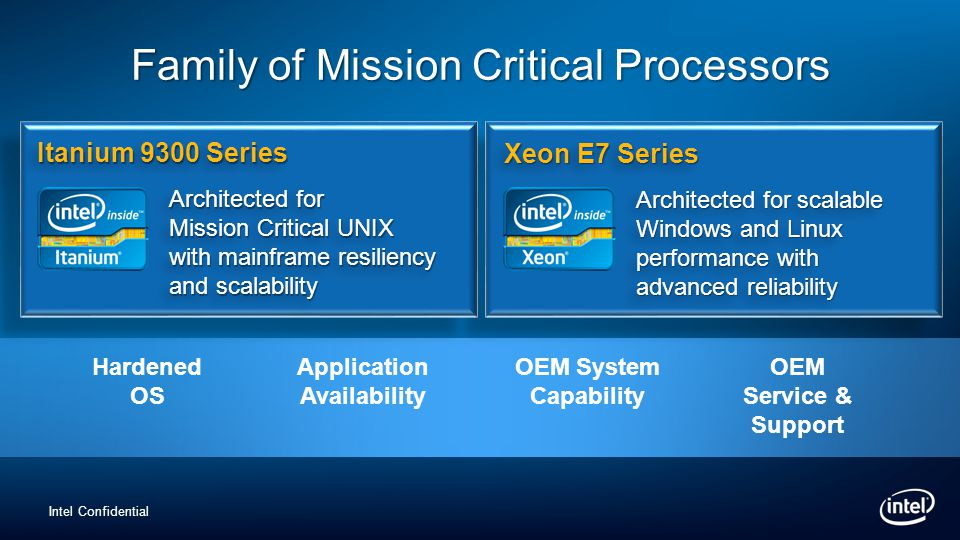 Intel Confidential Xeon E7 Series Architected for scalable Windows and Linux performance with advanced reliability Xeon E7 Series Architected for scalable Windows and Linux performance with advanced reliability Family of Mission Critical Processors Itanium 9300 Series Architected for Mission Critical UNIX with mainframe resiliency and scalability Itanium 9300 Series Architected for Mission Critical UNIX with mainframe resiliency and scalability Hardened OS OEM System Capability Application Availability OEM Service & Support