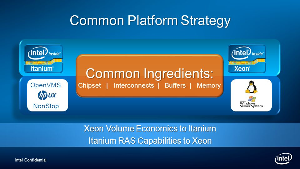 Intel Confidential Common Platform Strategy Common Ingredients: Chipset | Interconnects | Buffers | Memory Xeon Volume Economics to Itanium Itanium RAS Capabilities to Xeon OpenVMS NonStop