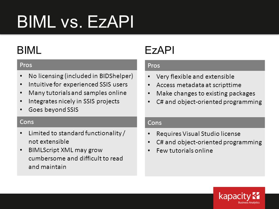 BIML vs. EzAPI BIML EzAPI Pros No licensing (included in BIDShelper) Intuitive for experienced SSIS users Many tutorials and samples online Integrates