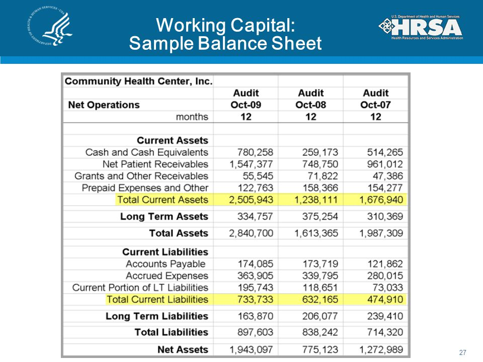 Working Capital: Sample Balance Sheet 27