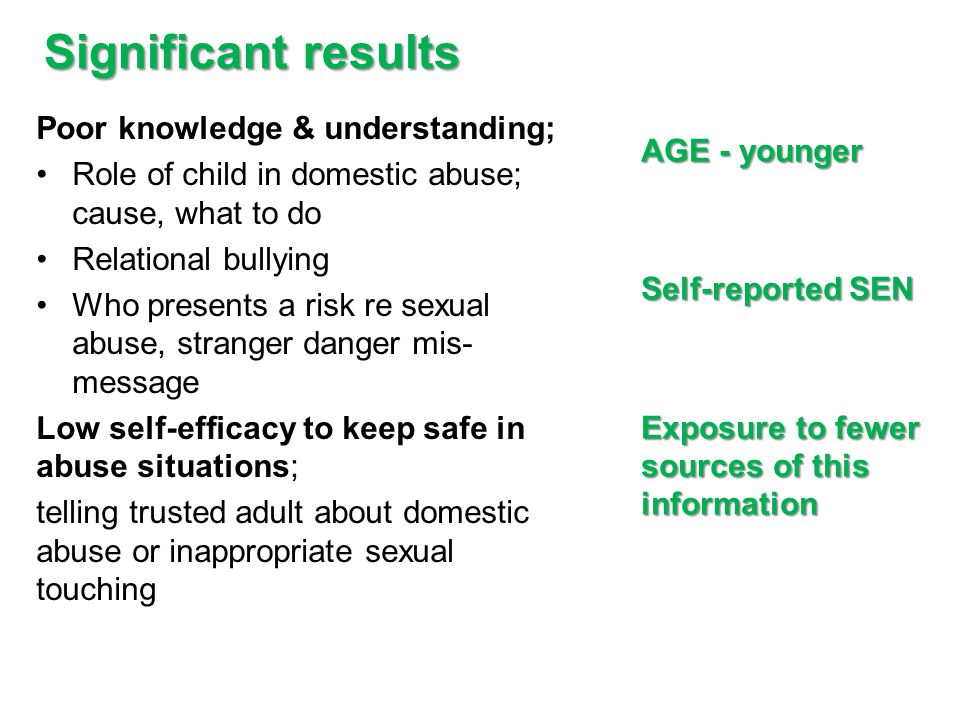 Significant results Poor knowledge & understanding; Role of child in domestic abuse; cause, what to do Relational bullying Who presents a risk re sexual abuse, stranger danger mis- message Low self-efficacy to keep safe in abuse situations; telling trusted adult about domestic abuse or inappropriate sexual touching & low self efficacy to keep safe; AGE - younger Self-reported SEN Exposure to fewer sources of this information