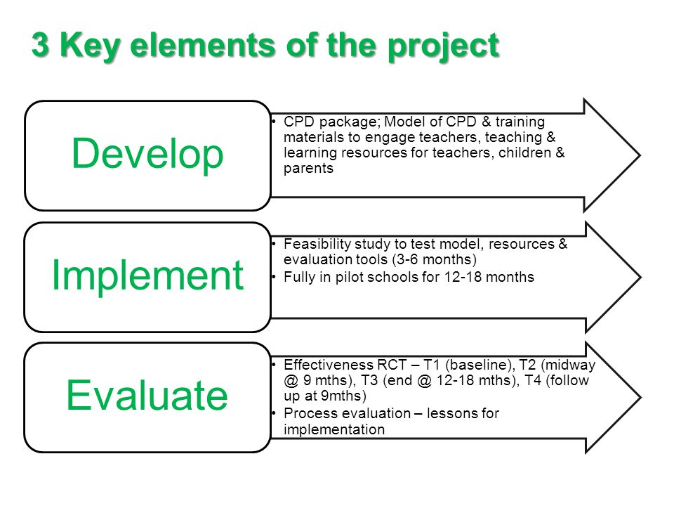 3 Key elements of the project CPD package; Model of CPD & training materials to engage teachers, teaching & learning resources for teachers, children & parents Develop Feasibility study to test model, resources & evaluation tools (3-6 months) Fully in pilot schools for 12-18 months Implement Effectiveness RCT – T1 (baseline), T2 (midway @ 9 mths), T3 (end @ 12-18 mths), T4 (follow up at 9mths) Process evaluation – lessons for implementation Evaluate