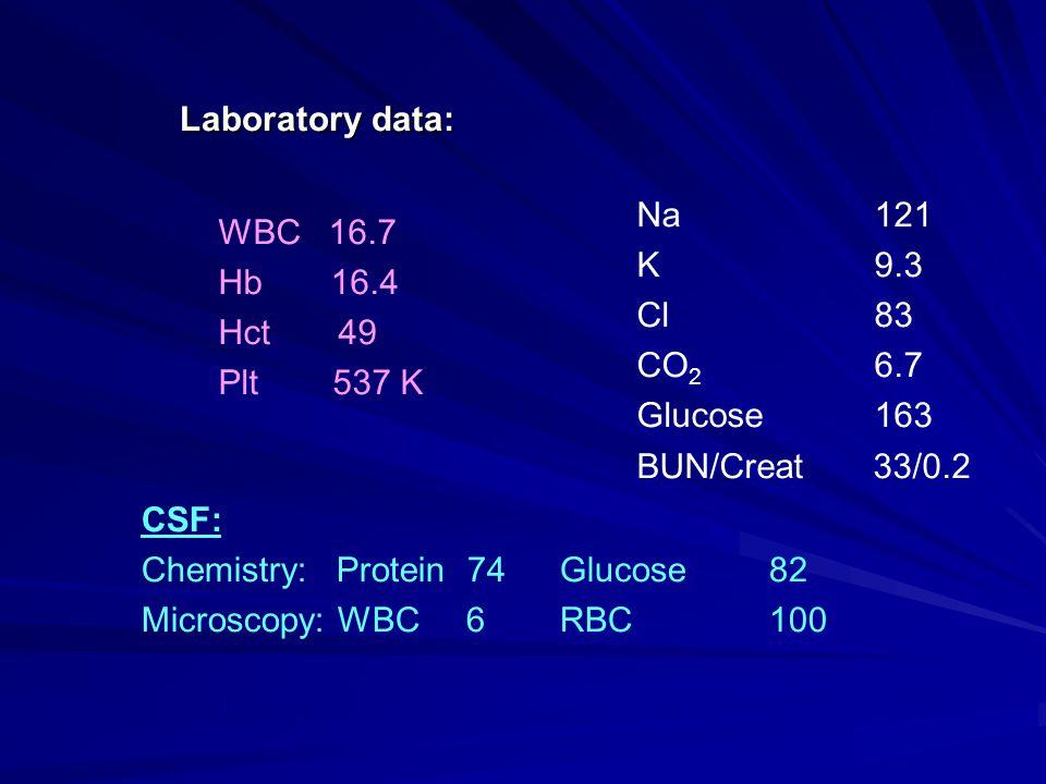 Laboratory data: WBC 16.7 Hb 16.4 Hct 49 Plt 537 K Na 121 K 9.3 Cl 83 CO 2 6.7 Glucose 163 BUN/Creat 33/0.2 CSF: Chemistry: Protein 74Glucose 82 Micro
