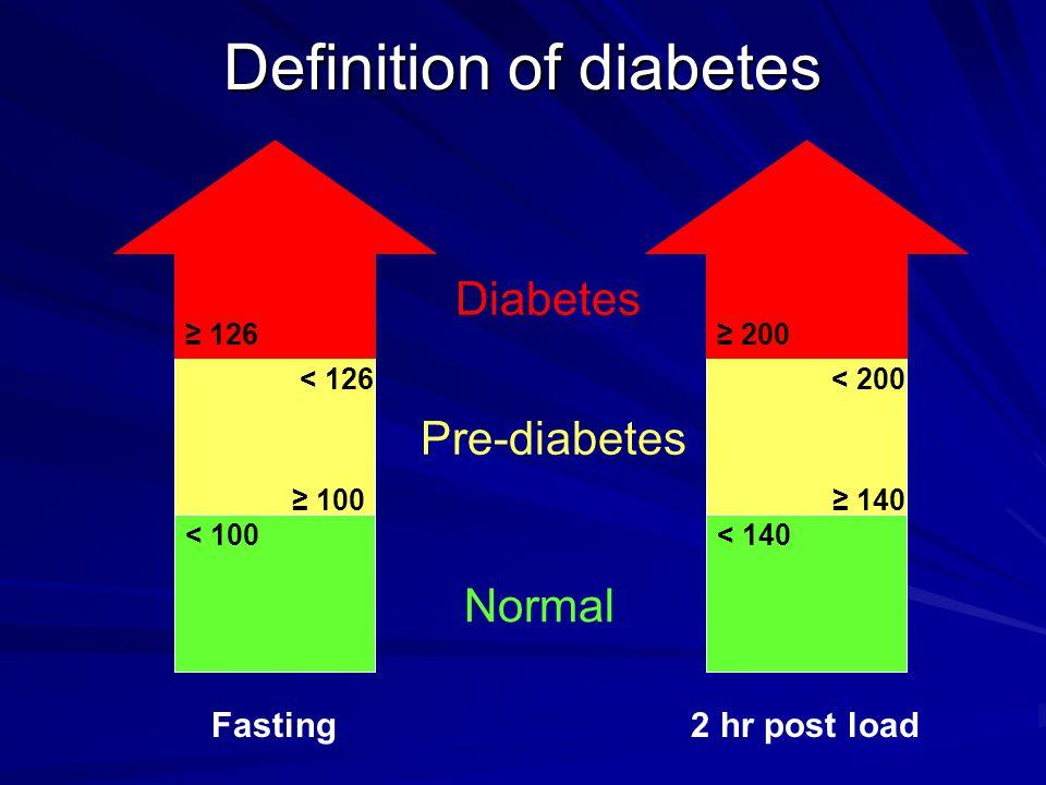 Fasting2 hr post load < 100< 140 Normal ≥ 100≥ 140 < 126< 200 Pre-diabetes ≥ 126≥ 200 Diabetes Definition of diabetes