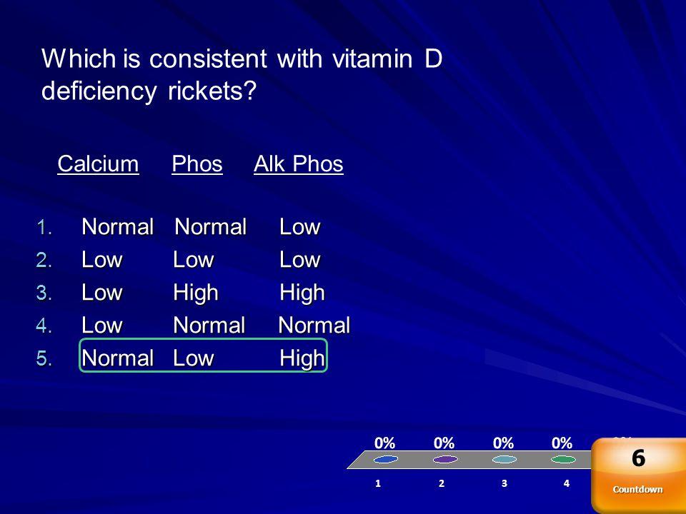 Which is consistent with vitamin D deficiency rickets? Calcium Phos Alk Phos 1. Normal Normal Low 2. LowLow Low 3. LowHigh High 4. Low Normal Normal 5