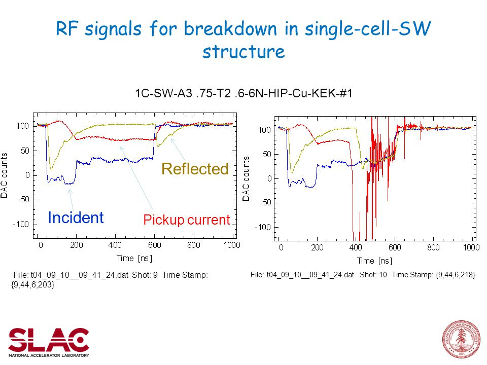 RF signals for breakdown in single-cell-SW structure File: t04_09_10__09_41_24.dat Shot: 9 Time Stamp: {9,44,6,203} File: t04_09_10__09_41_24.dat Shot: 10 Time Stamp: {9,44,6,218} 1C-SW-A3.75-T2.6-6N-HIP-Cu-KEK-#1 Incident Reflected Pickup current