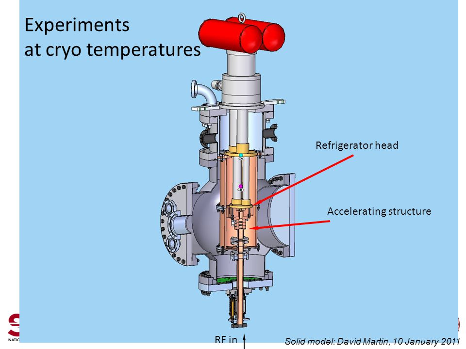 Solid model: David Martin, 10 January 2011 Experiments at cryo temperatures Refrigerator head Accelerating structure RF in