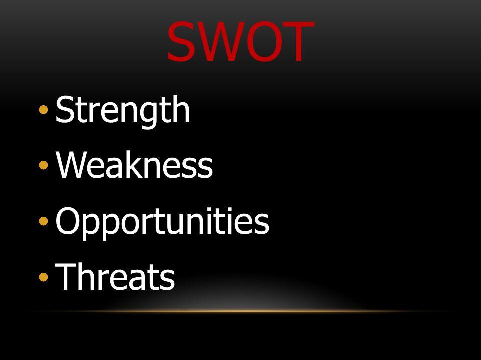 SWOT Strength Weakness Opportunities Threats