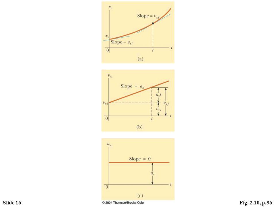 Slide 16Fig. 2.10, p.36