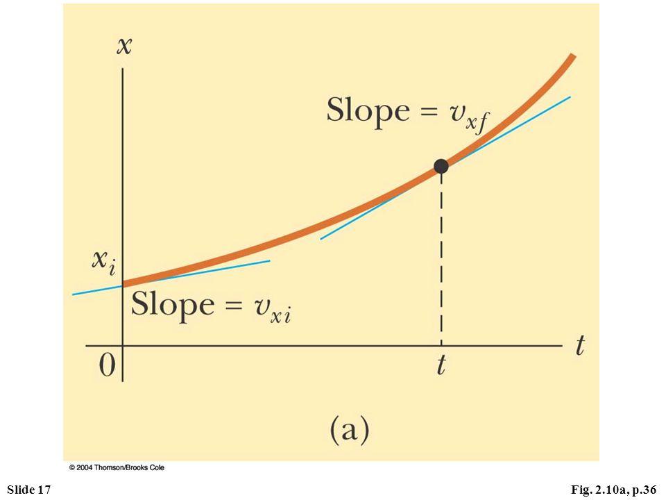 Slide 17Fig. 2.10a, p.36