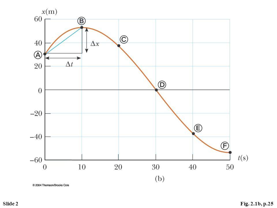 Slide 3Table 2.1, p.25