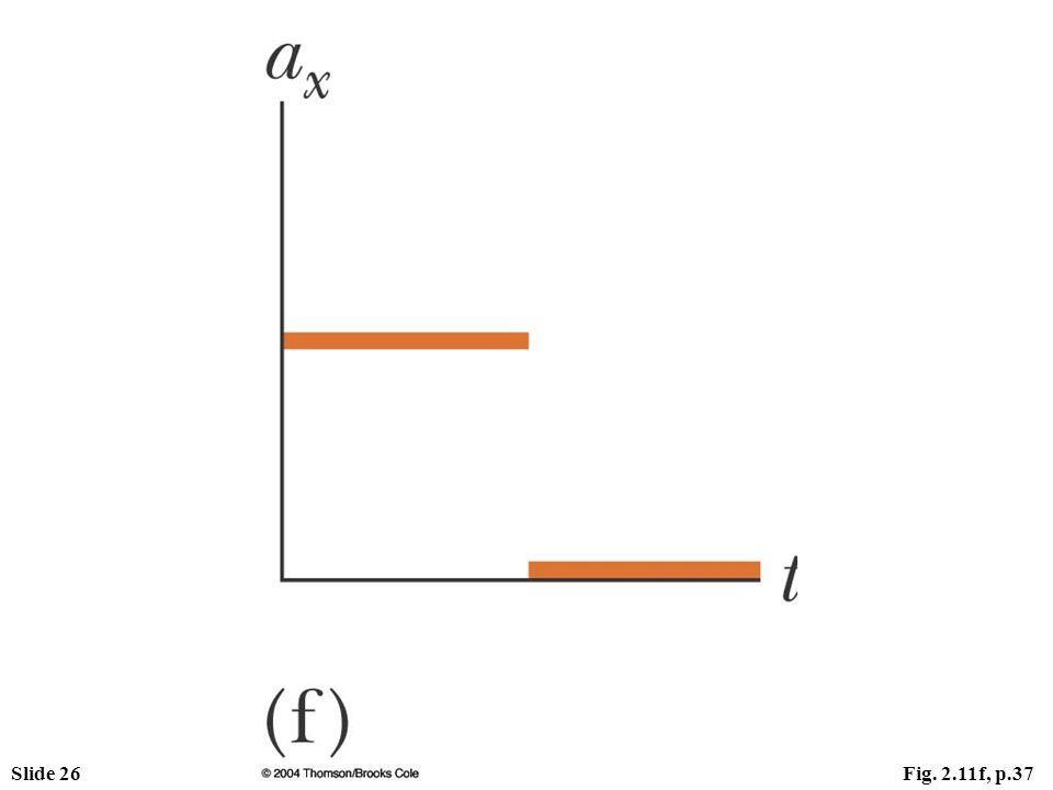 Slide 26Fig. 2.11f, p.37