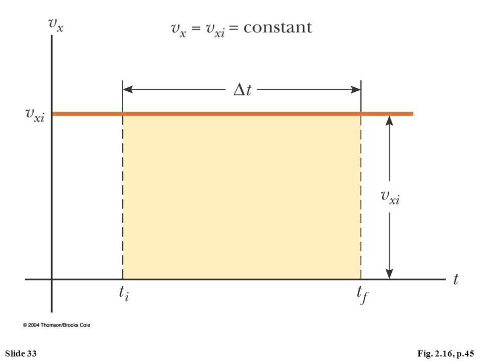 Slide 33Fig. 2.16, p.45
