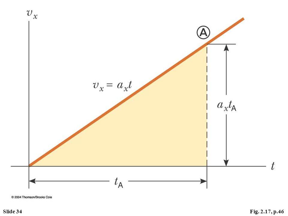 Slide 34Fig. 2.17, p.46