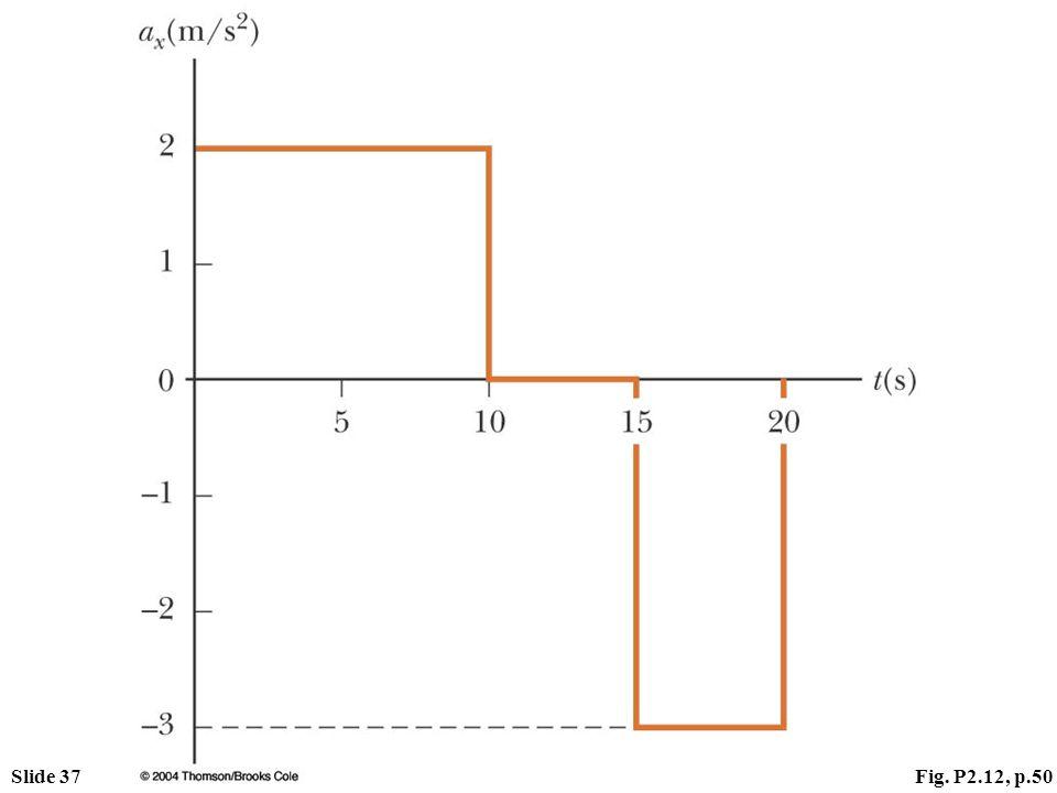 Slide 37Fig. P2.12, p.50