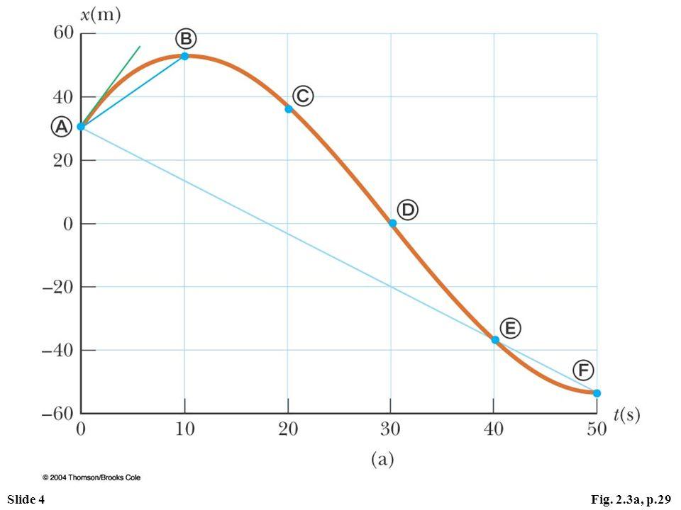 Slide 45Fig. P2.59a, p.55