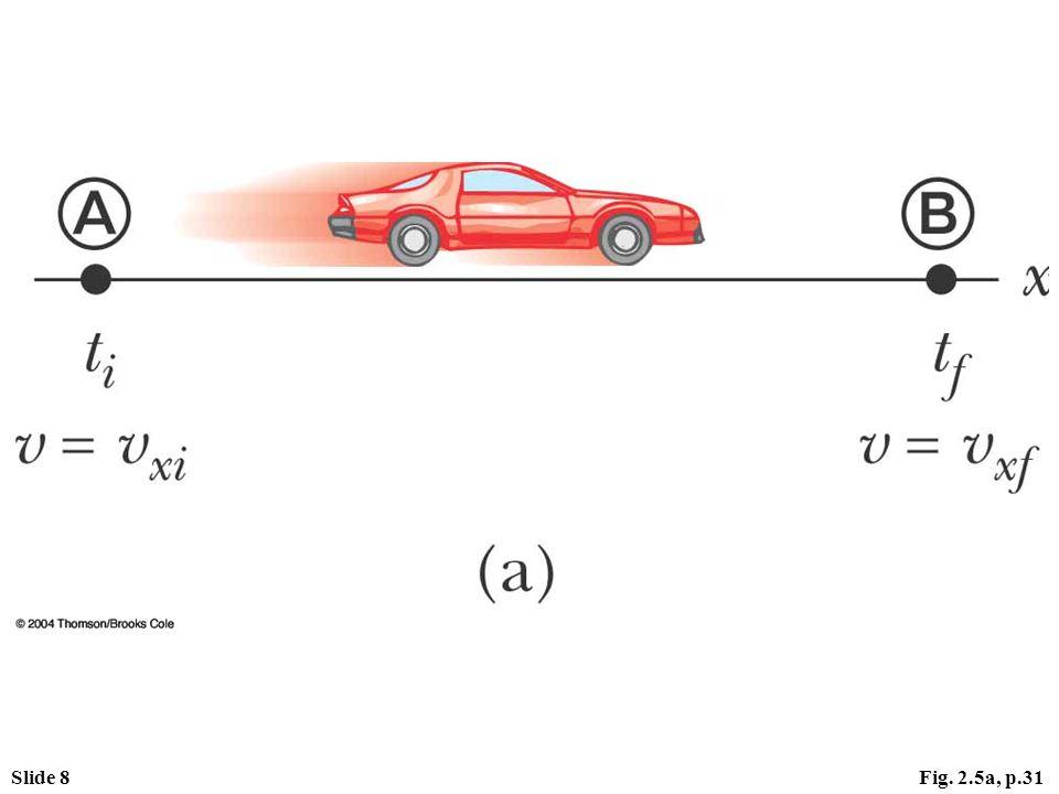 Slide 8Fig. 2.5a, p.31
