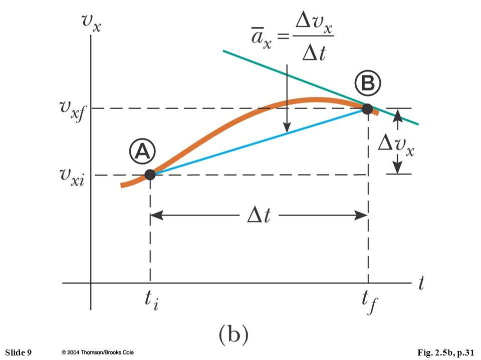 Slide 40Fig. P2.24, p.51