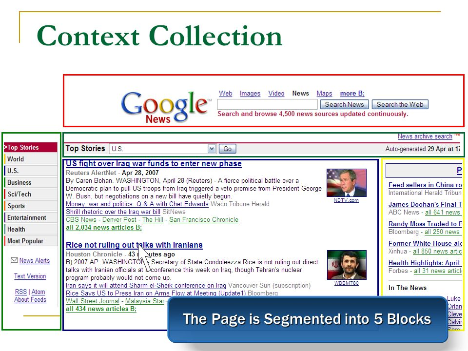 The Page is Segmented into 5 Blocks Context Collection