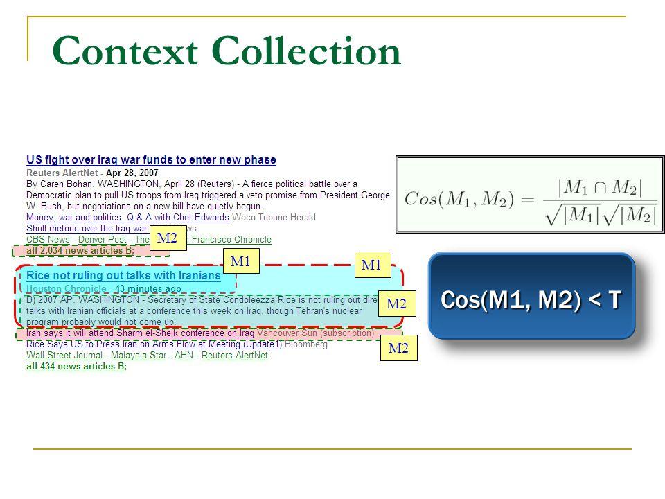 Cos(M1, M2) > T M1 M2 M1 M2 Cos(M1, M2) < T M2 Context Collection