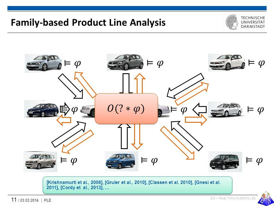 ES – Real-Time Systems Lab 11 | 03.03.2014 | PLE Family-based Product Line Analysis [Krishnamurti et al., 2006], [Gruler et al., 2010], [Classen et al.