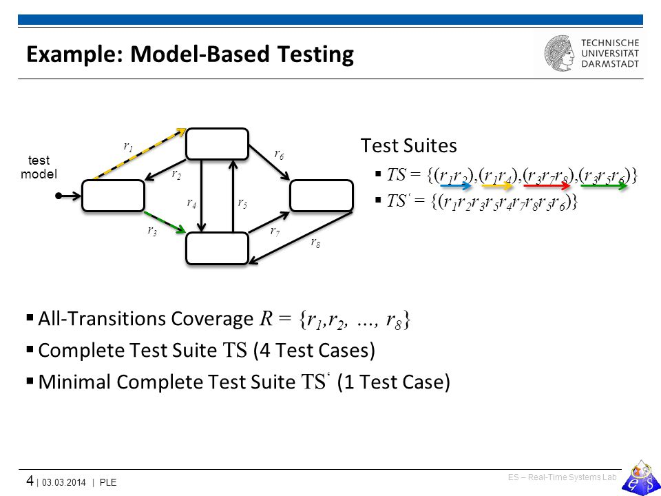 ES – Real-Time Systems Lab 4 | 03.03.2014 | PLE  All-Transitions Coverage R = {r 1,r 2, …, r 8 }  Complete Test Suite TS (4 Test Cases)  Minimal Co