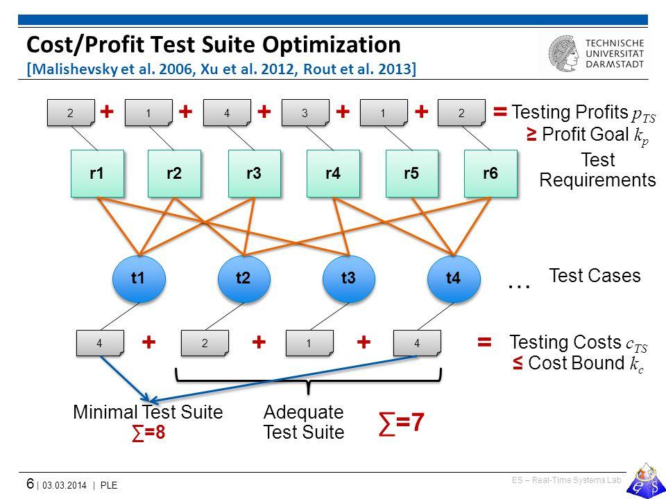 ES – Real-Time Systems Lab 6 | 03.03.2014 | PLE Cost/Profit Test Suite Optimization [Malishevsky et al.