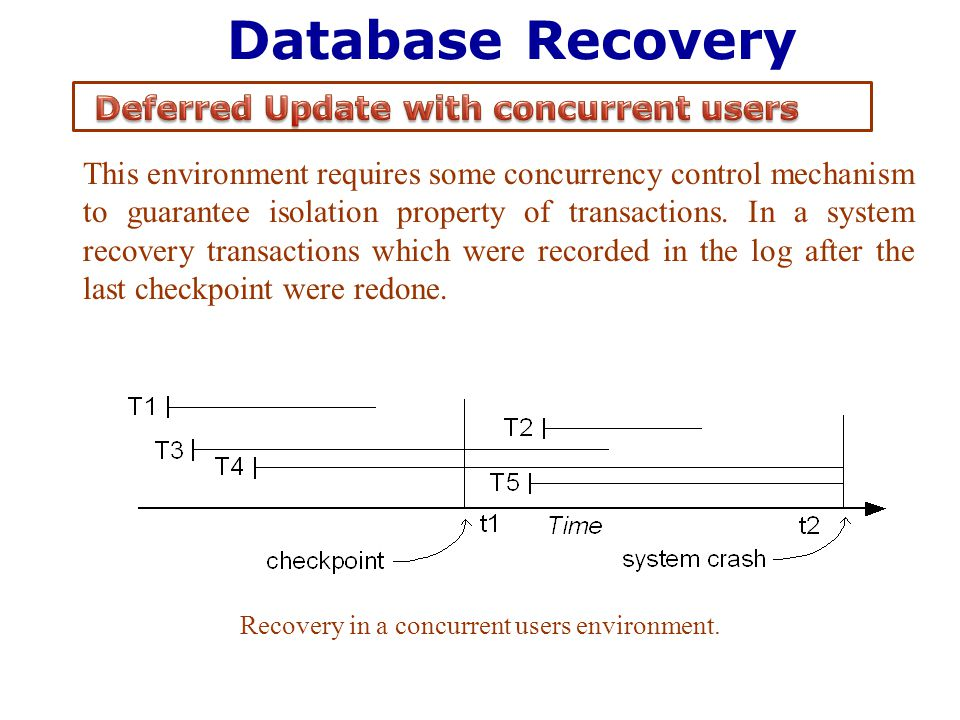 Database Recovery This environment requires some concurrency control mechanism to guarantee isolation property of transactions. In a system recovery t