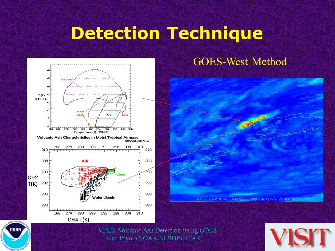 VISIT, Volcanic Ash Detection using GOES Ken Pryor (NOAA/NESDIS/STAR) Detection Technique GOES-West Method