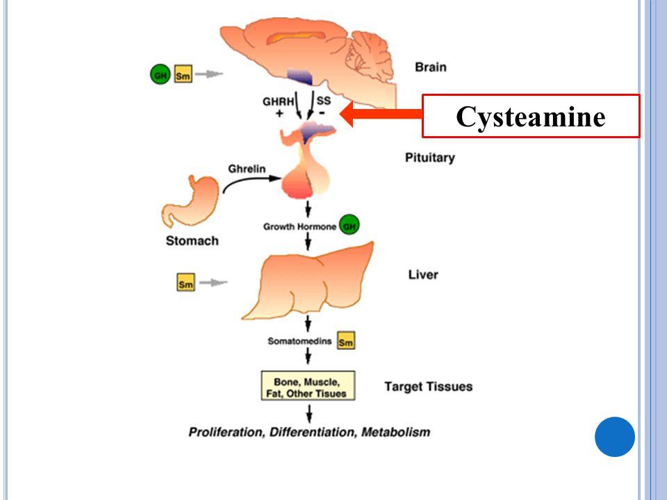 Cysteamine