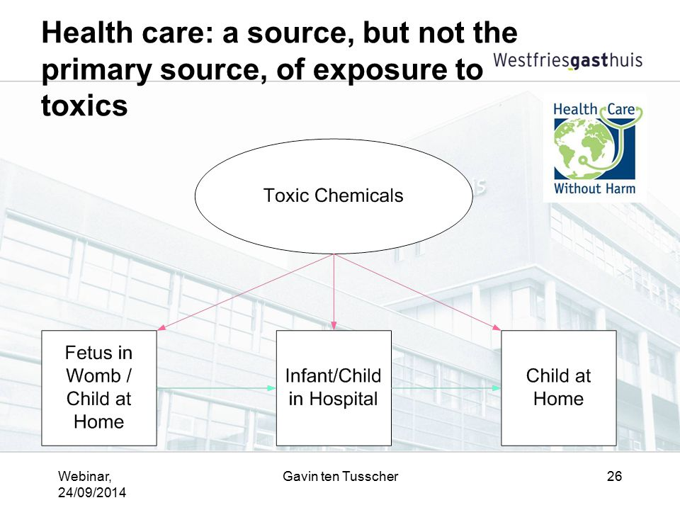 Webinar, 24/09/2014 Gavin ten Tusscher26 Health care: a source, but not the primary source, of exposure to toxics