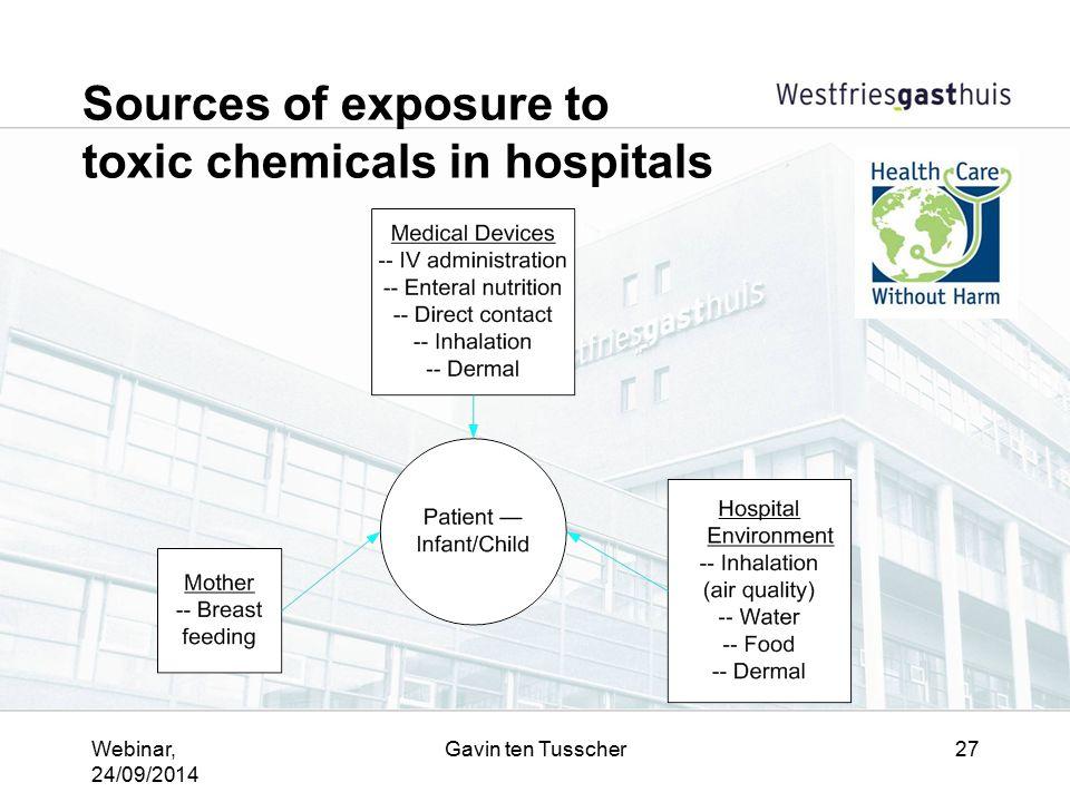 Webinar, 24/09/2014 Gavin ten Tusscher27 Sources of exposure to toxic chemicals in hospitals