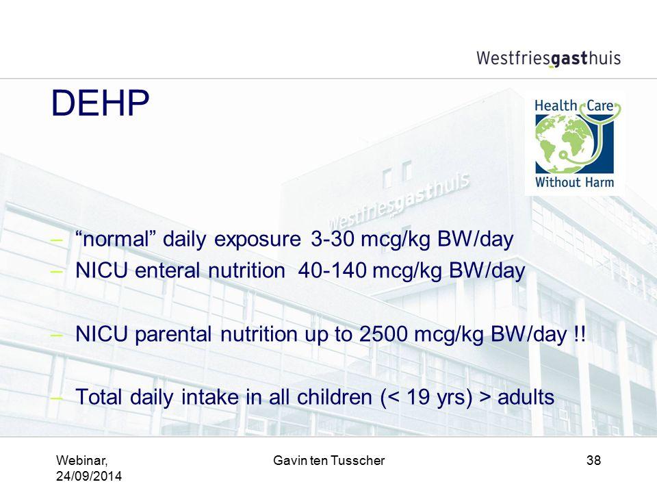 Webinar, 24/09/2014 Gavin ten Tusscher38 DEHP – normal daily exposure 3-30 mcg/kg BW/day –NICU enteral nutrition 40-140 mcg/kg BW/day –NICU parental nutrition up to 2500 mcg/kg BW/day !.