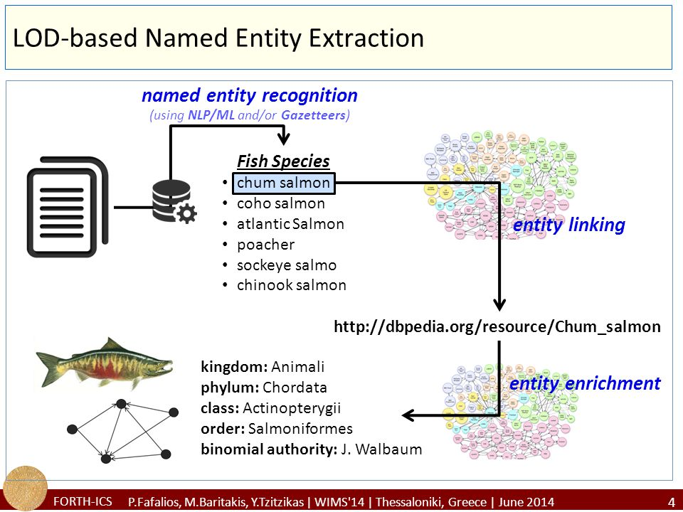FORTH-ICS LOD-based Named Entity Extraction 4 P.Fafalios, M.Baritakis, Y.Tzitzikas | WIMS 14 | Thessaloniki, Greece | June 2014 Fish Species chum salmon coho salmon atlantic Salmon poacher sockeye salmo chinook salmon http://dbpedia.org/resource/Chum_salmon kingdom: Animali phylum: Chordata class: Actinopterygii order: Salmoniformes binomial authority: J.