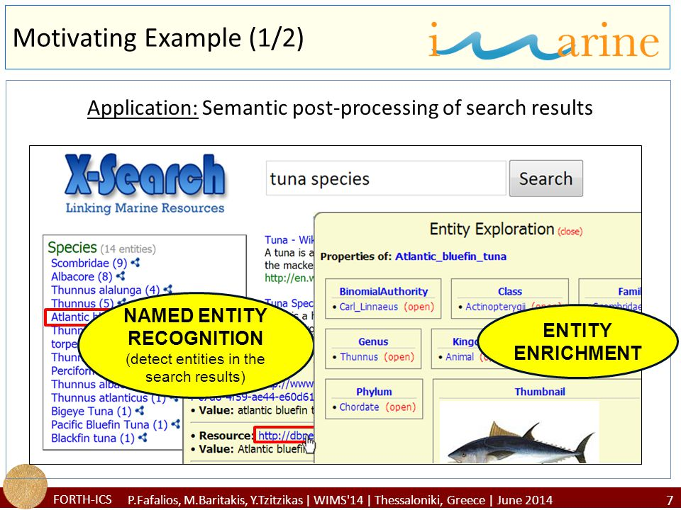 FORTH-ICS Motivating Example (1/2) 7 P.Fafalios, M.Baritakis, Y.Tzitzikas | WIMS 14 | Thessaloniki, Greece | June 2014 Application: Semantic post-processing of search results ENTITY LINKING NAMED ENTITY RECOGNITION (detect entities in the search results) ENTITY ENRICHMENT
