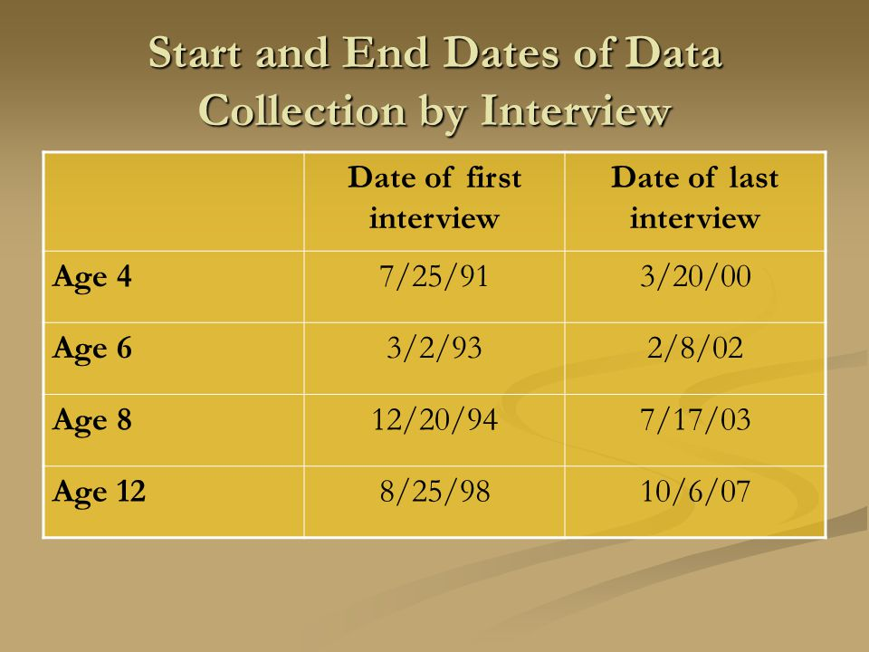 Start and End Dates of Data Collection by Interview Date of first interview Date of last interview Age 47/25/913/20/00 Age 63/2/932/8/02 Age 812/20/947/17/03 Age 128/25/9810/6/07