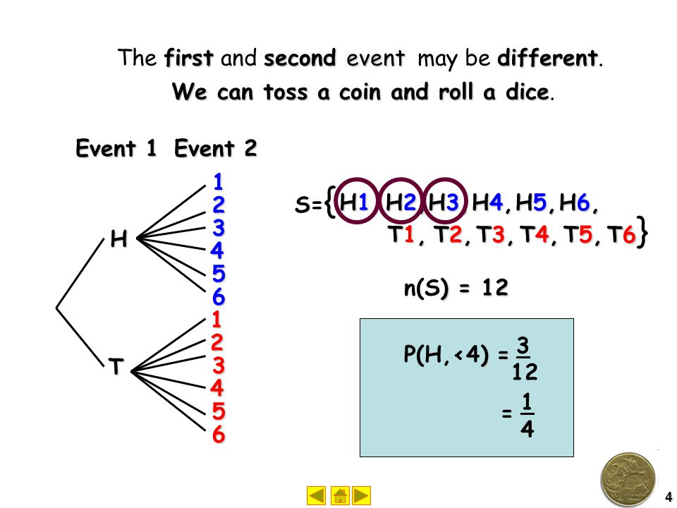 3 firsteffectevent The first event may effect the second event.
