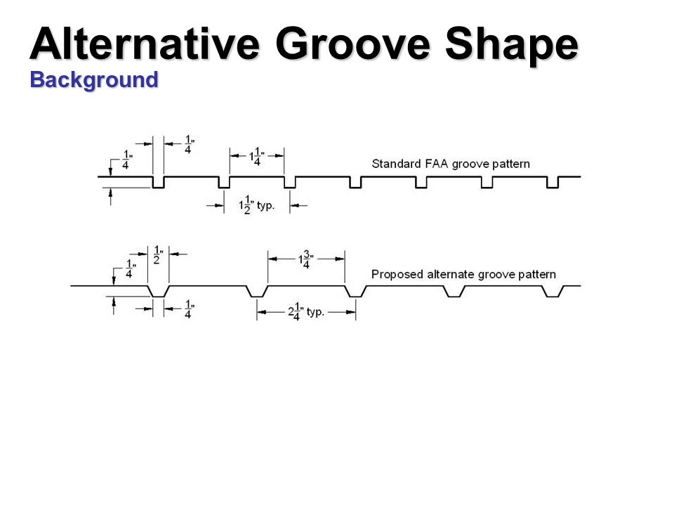 Alternative Groove Shape Background