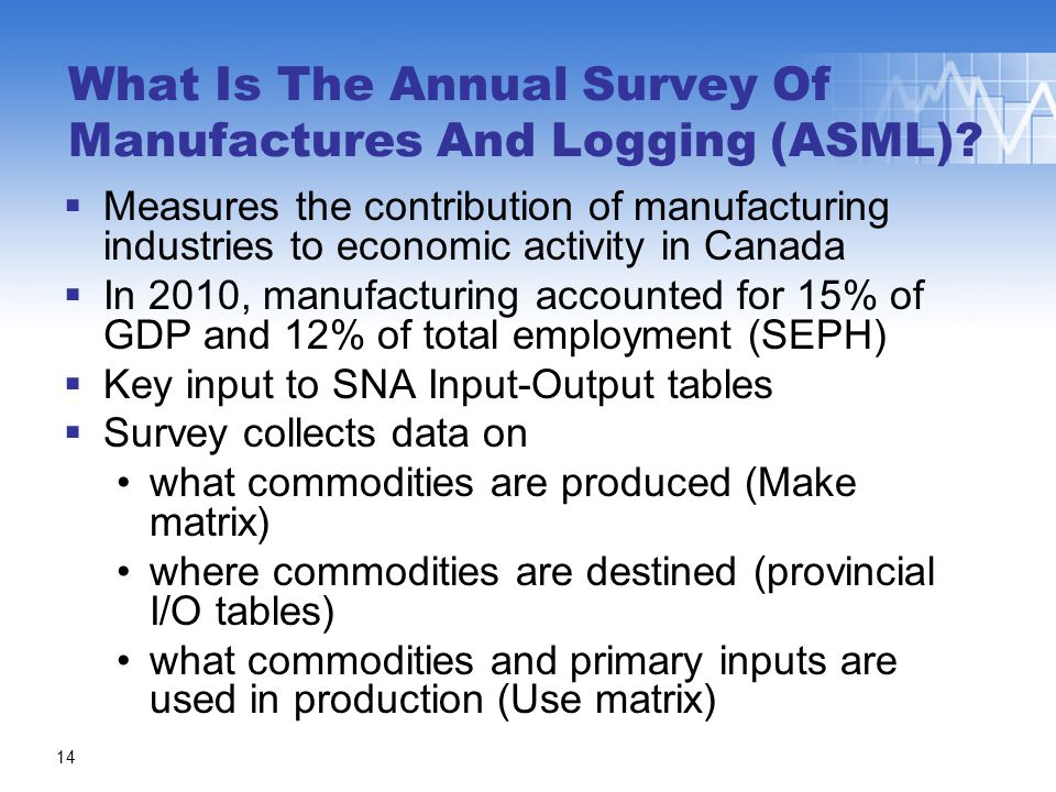  Measures the contribution of manufacturing industries to economic activity in Canada  In 2010, manufacturing accounted for 15% of GDP and 12% of total employment (SEPH)  Key input to SNA Input-Output tables  Survey collects data on what commodities are produced (Make matrix) where commodities are destined (provincial I/O tables) what commodities and primary inputs are used in production (Use matrix) What Is The Annual Survey Of Manufactures And Logging (ASML).