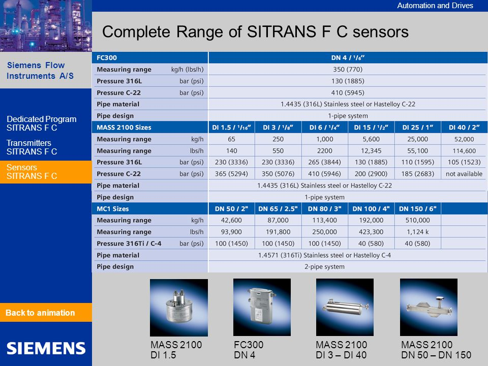 Automation and Drives Siemens Flow Instruments A/S The Flow Force.pptApril 2007 13 Transmitters SITRANS F C Sensors SITRANS F C Dedicated Program SITRANS F C Back to animation MASS 2100 DI 1.5 Complete Range of SITRANS F C sensors FC300 DN 4 MASS 2100 DI 3 – DI 40 MASS 2100 DN 50 – DN 150 Sensors SITRANS F C