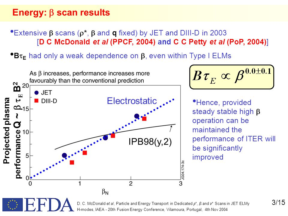 3/15 D. C. McDonald et al, Particle and Energy Transport in Dedicated  *,  and  * Scans in JET ELMy H-modes, IAEA - 20th Fusion Energy Conference,