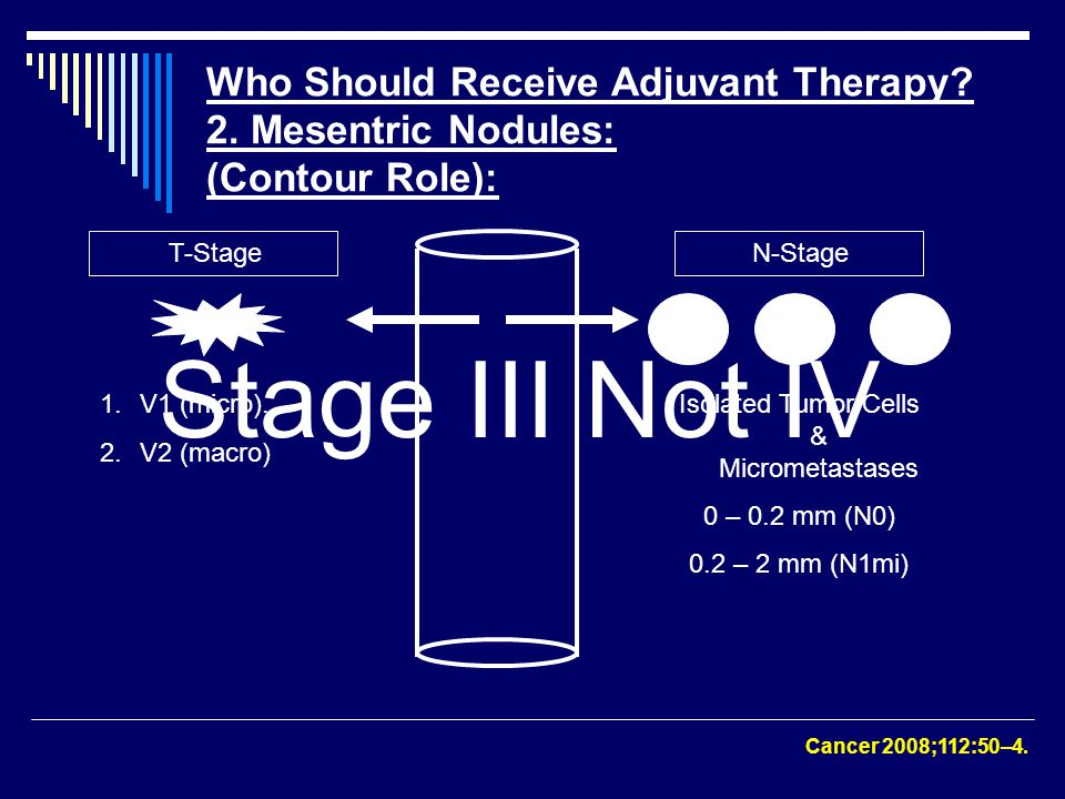 Who Should Receive Adjuvant Therapy. 2.