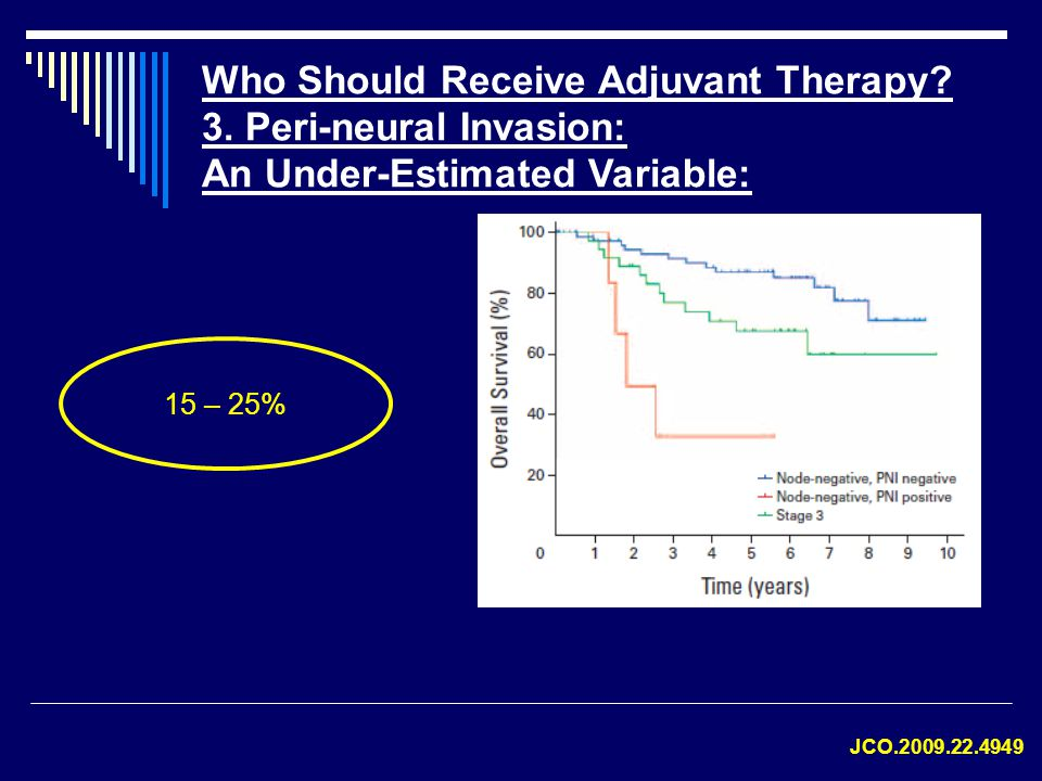 No Significant Survival Advantage for The Following Groups:  Stage II Disease.