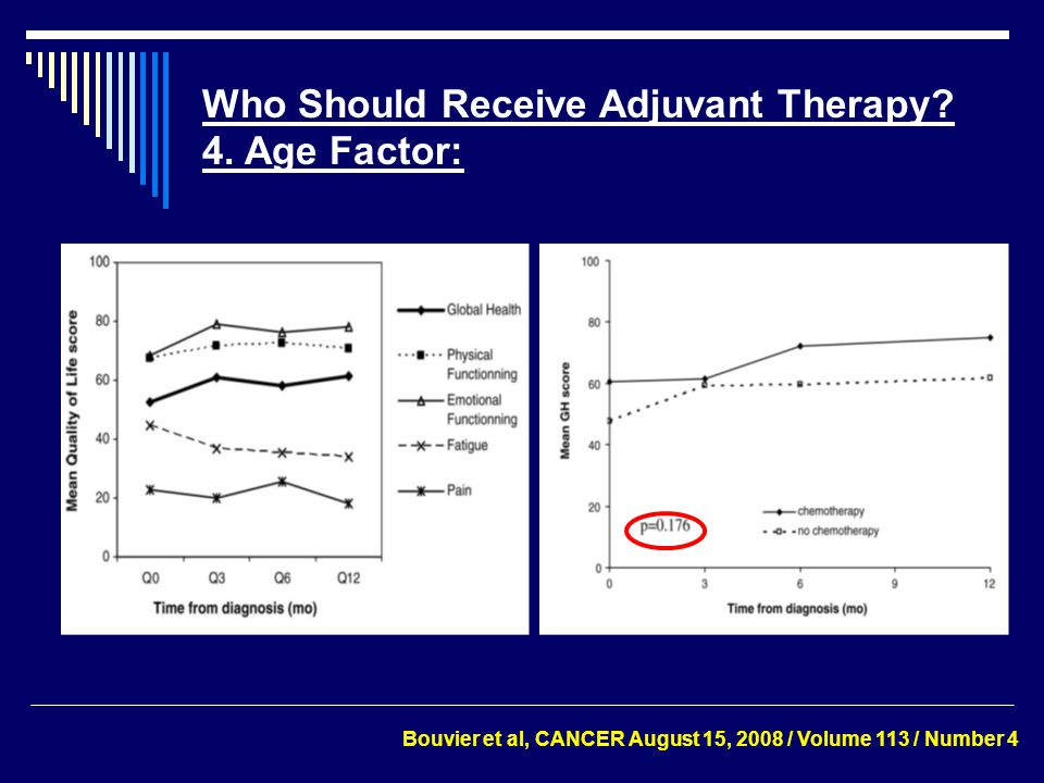 Who Should Receive Adjuvant Therapy. 4.