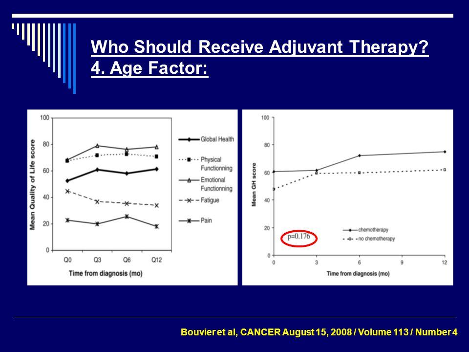 Grade 3/4 adverse events Patients (%) CAPOX 1 (n=938) FOLFOX4 2 (n=1,108) FLOX 3 (n=1,200) Cross-trial comparison *Not reported Neutropenia Nausea Stomatitis Diarrhoea Febrile neutropenia HFS Vomiting Neurosensory 1 Schmiegel WH, et al.