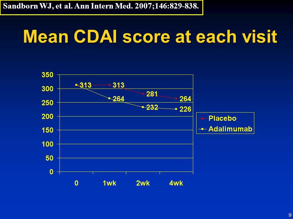 9 Mean CDAI score at each visit Sandborn WJ, et al. Ann Intern Med. 2007;146:829-838.